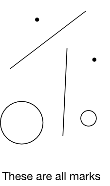 An example of marks on a surface